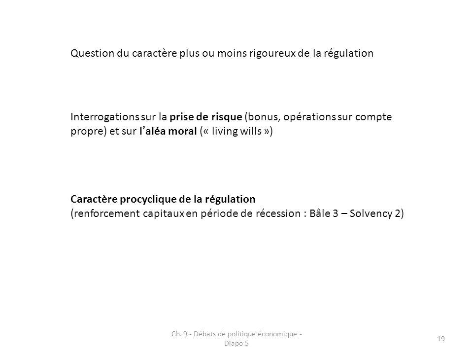 Ch. 9 - Débats de politique économique - Diapo 5 19 Question du caractère plus ou moins rigoureux de la régulation Interrogations sur la prise de risq