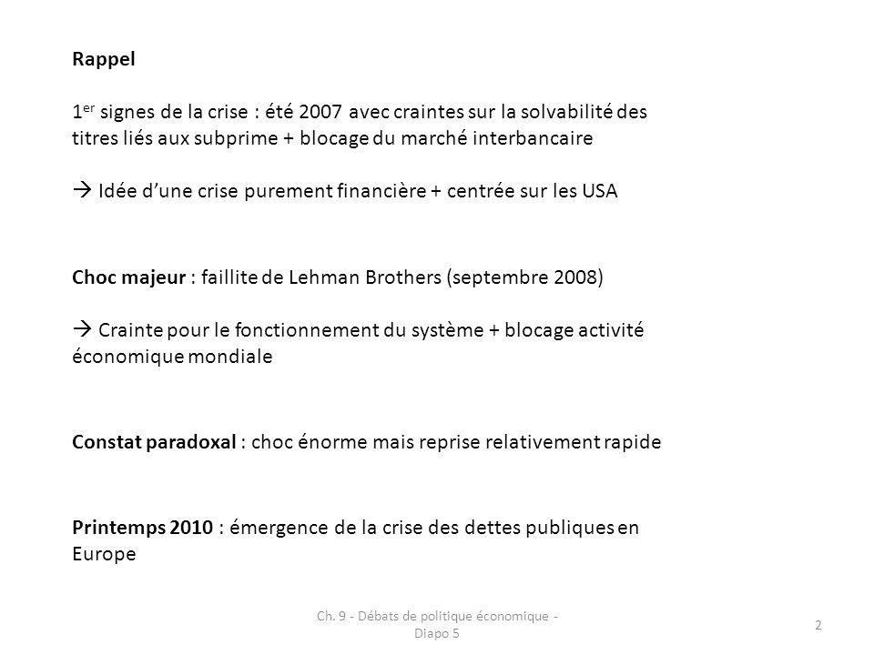 Ch.9 - Débats de politique économique - Diapo 5 23 4.