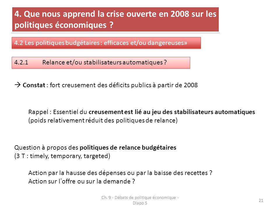 Ch. 9 - Débats de politique économique - Diapo 5 21 4.