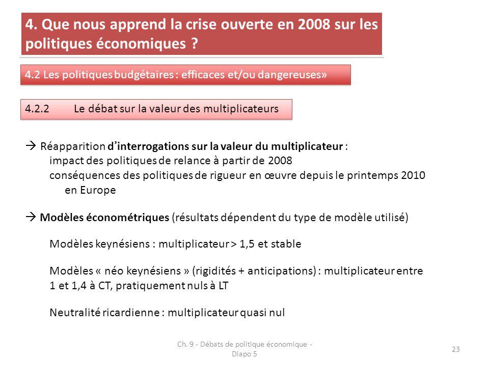 Ch. 9 - Débats de politique économique - Diapo 5 23 4.