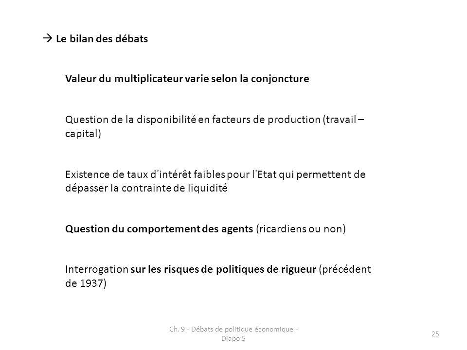 Ch. 9 - Débats de politique économique - Diapo 5 25 Le bilan des débats Question de la disponibilité en facteurs de production (travail – capital) Exi