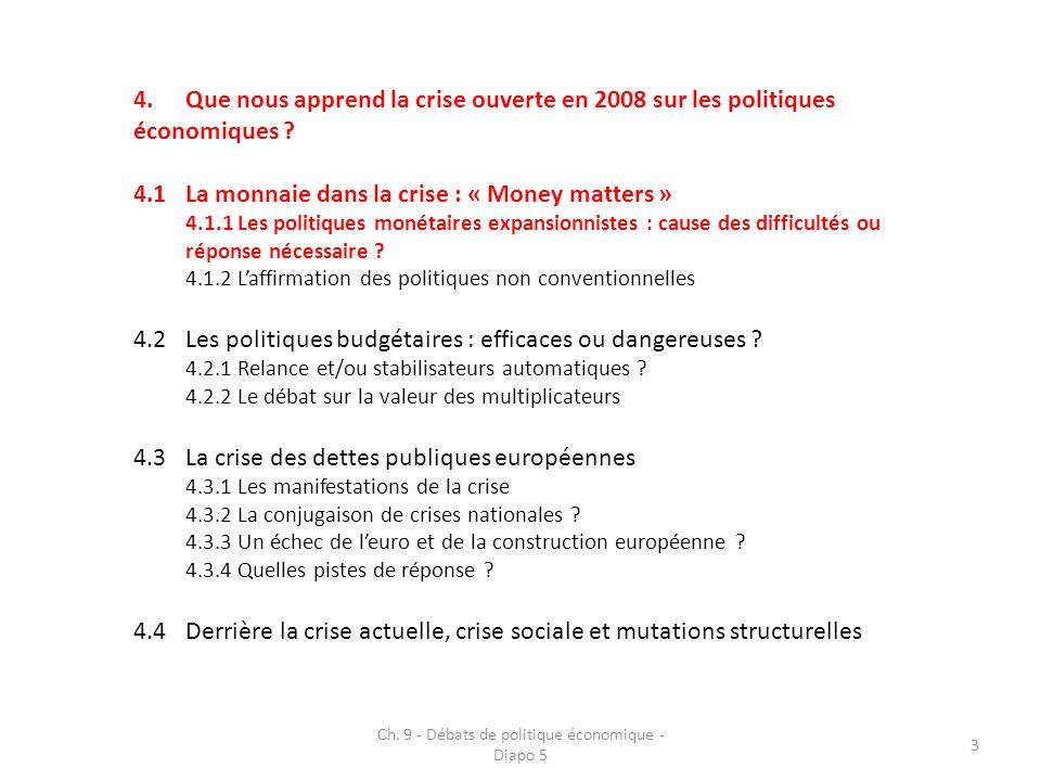 Ch.9 - Débats de politique économique - Diapo 5 24 Prise en compte dexpériences historiques C.