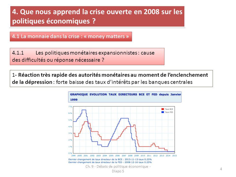 4 4. Que nous apprend la crise ouverte en 2008 sur les politiques économiques .