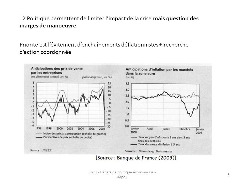 Ch. 9 - Débats de politique économique - Diapo 5 5 Politique permettent de limiter limpact de la crise mais question des marges de manoeuvre Priorité