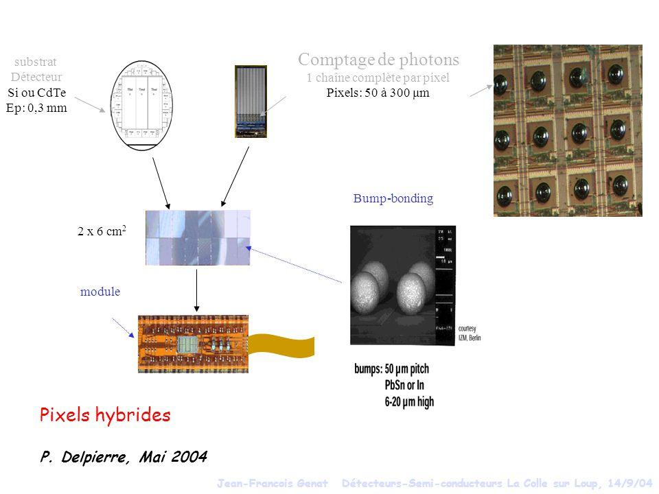 module substrat Détecteur Si ou CdTe Ep: 0,3 mm Comptage de photons 1 chaîne complète par pixel Pixels: 50 à 300 μm Bump-bonding 2 x 6 cm 2 Pixels hybrides P.