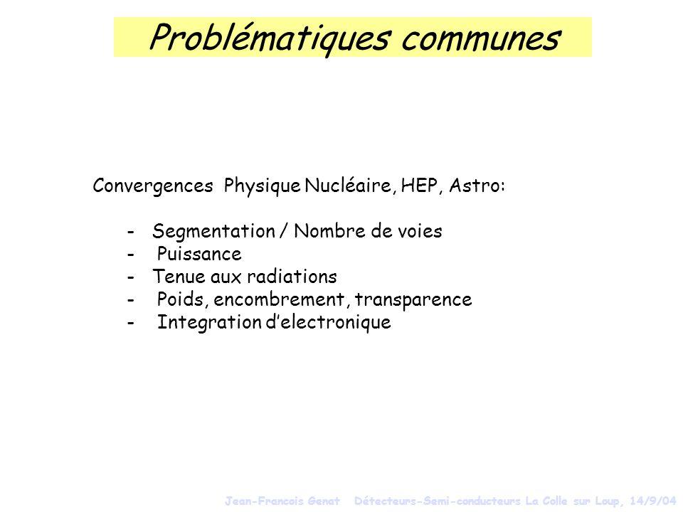 Problématiques communes Convergences Physique Nucléaire, HEP, Astro: - Segmentation / Nombre de voies - Puissance - Tenue aux radiations - Poids, enco