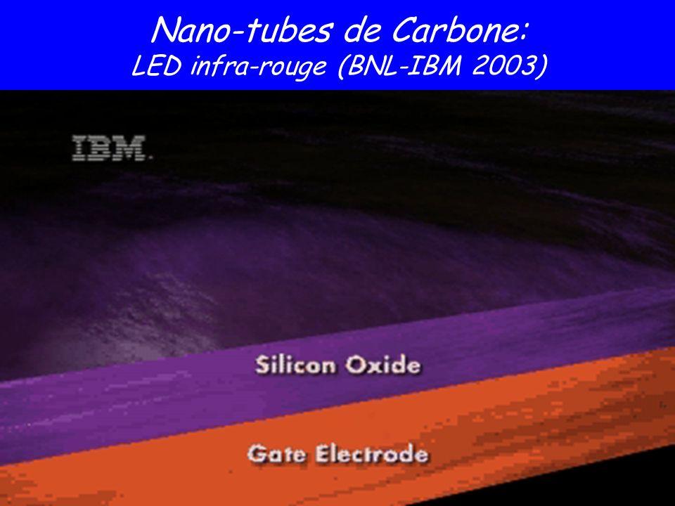 Nano-tubes de Carbone: LED infra-rouge (BNL-IBM 2003)
