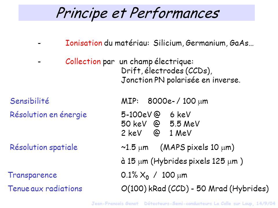 Principe et Performances -Ionisation du matériau: Silicium, Germanium, GaAs… -Collection par un champ électrique: Drift, électrodes (CCDs), Jonction PN polarisée en inverse.