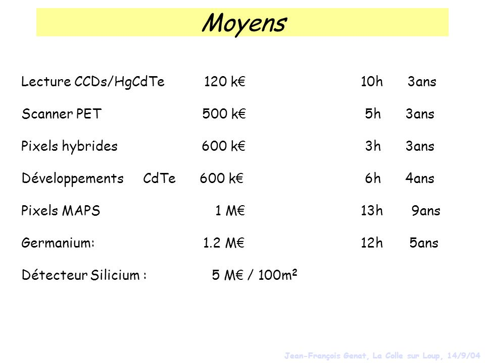 Moyens Jean-François Genat, La Colle sur Loup, 14/9/04 Lecture CCDs/HgCdTe 120 k 10h 3ans Scanner PET 500 k 5h 3ans Pixels hybrides 600 k 3h 3ans Développements CdTe 600 k 6h 4ans Pixels MAPS1 M 13h 9ans Germanium: 1.2 M 12h5ans Détecteur Silicium : 5 M / 100m 2