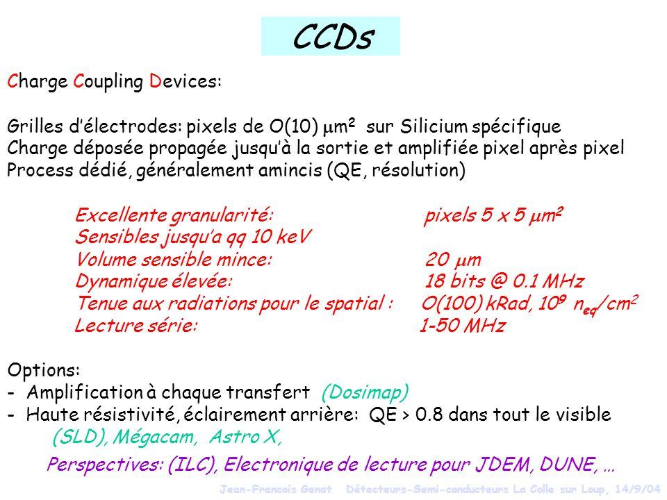 CCDs Charge Coupling Devices: Grilles délectrodes: pixels de O(10) m 2 sur Silicium spécifique Charge déposée propagée jusquà la sortie et amplifiée pixel après pixel Process dédié, généralement amincis (QE, résolution) Excellente granularité: pixels 5 x 5 m 2 Sensibles jusqua qq 10 keV Volume sensible mince: 20 m Dynamique élevée: 18 bits @ 0.1 MHz Tenue aux radiations pour le spatial : O(100) kRad, 10 9 n eq /cm 2 Lecture série: 1-50 MHz Options: - Amplification à chaque transfert (Dosimap) - Haute résistivité, éclairement arrière: QE > 0.8 dans tout le visible Perspectives: (ILC), Electronique de lecture pour JDEM, DUNE, … (SLD), Mégacam, Astro X, Jean-Francois Genat Détecteurs-Semi-conducteurs La Colle sur Loup, 14/9/04