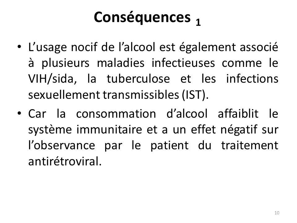 Conséquences 1 Lusage nocif de lalcool est également associé à plusieurs maladies infectieuses comme le VIH/sida, la tuberculose et les infections sex