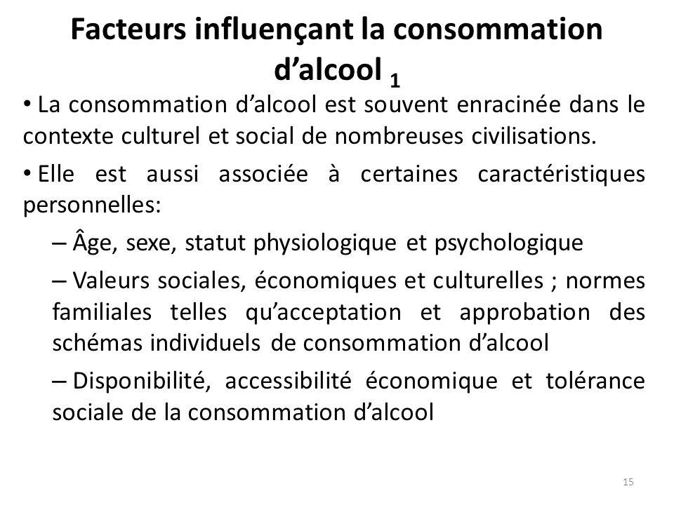 Facteurs influençant la consommation dalcool 1 La consommation dalcool est souvent enracinée dans le contexte culturel et social de nombreuses civilis