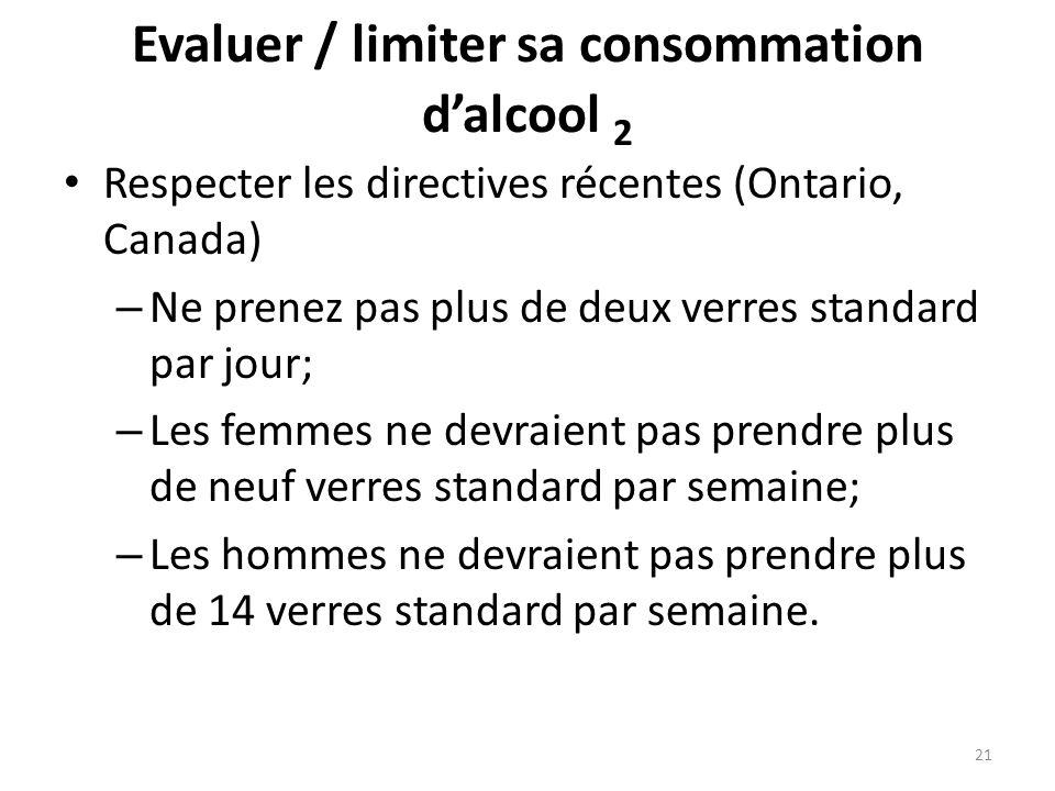 Evaluer / limiter sa consommation dalcool 2 Respecter les directives récentes (Ontario, Canada) – Ne prenez pas plus de deux verres standard par jour;