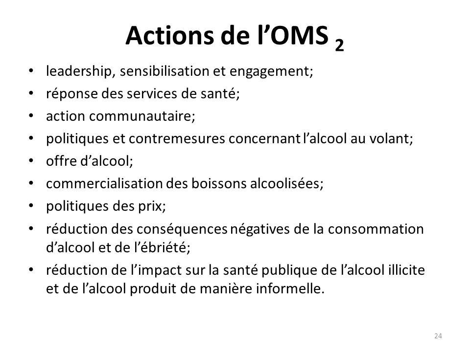 Actions de lOMS 2 leadership, sensibilisation et engagement; réponse des services de santé; action communautaire; politiques et contremesures concerna