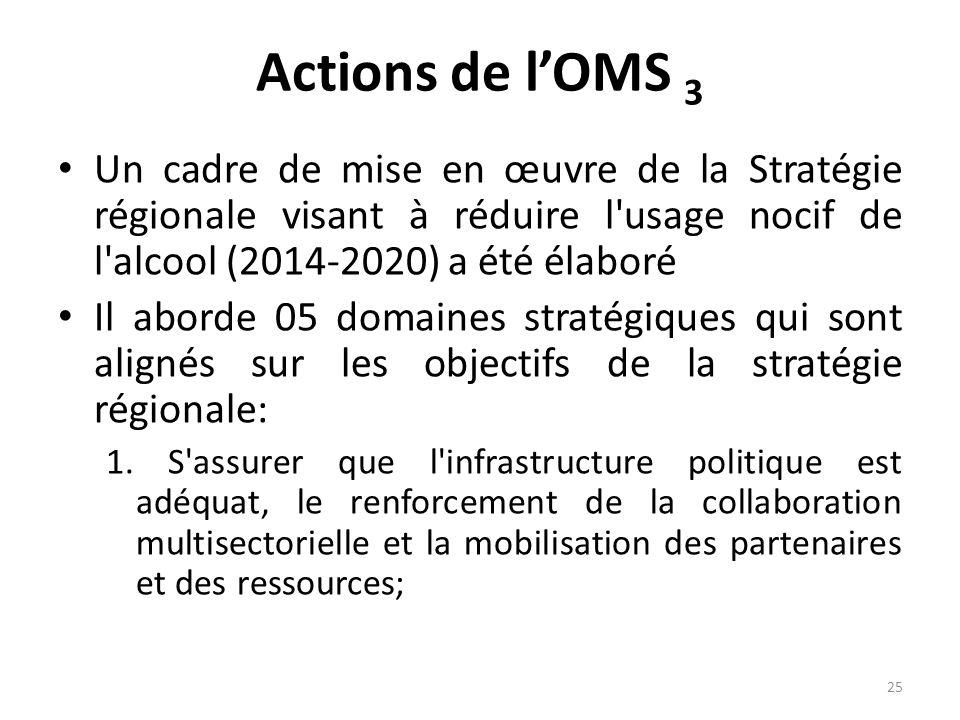 Actions de lOMS 3 Un cadre de mise en œuvre de la Stratégie régionale visant à réduire l'usage nocif de l'alcool (2014-2020) a été élaboré Il aborde 0