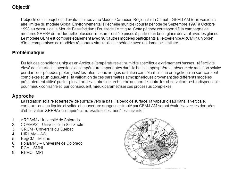 Objectif Lobjectif de ce projet est dévaluer le nouveau Modèle Canadien Régionale du Climat – GEM-LAM (une version à aire limitée du modèle Global Env