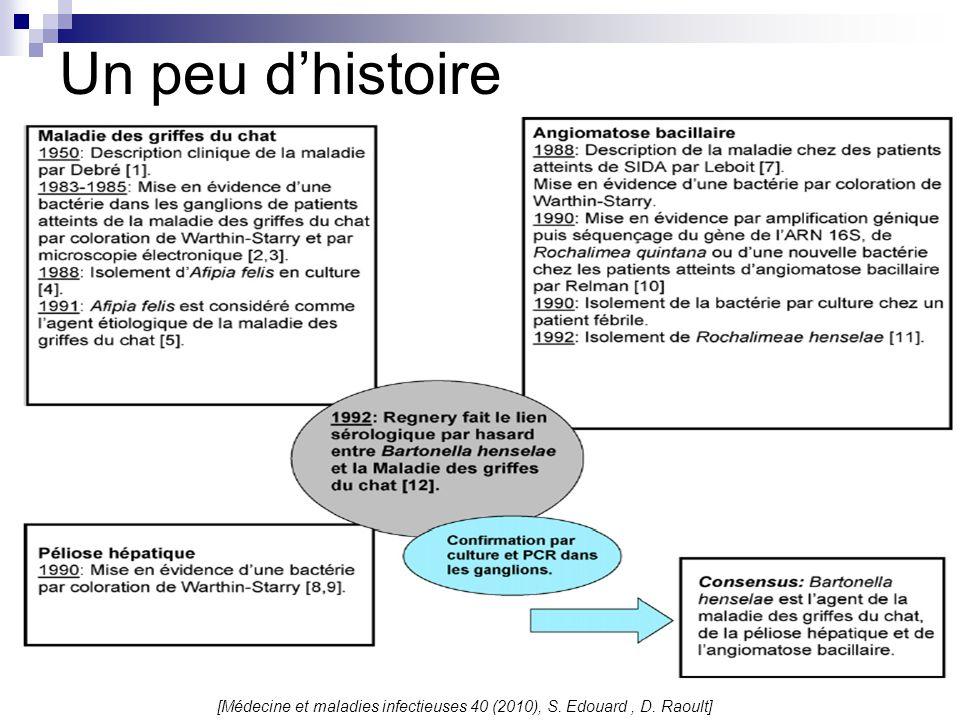 Un peu dhistoire [Médecine et maladies infectieuses 40 (2010), S. Edouard, D. Raoult]