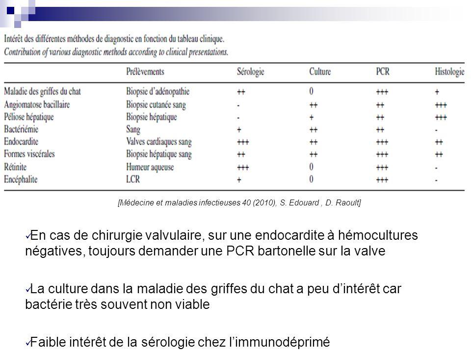 En cas de chirurgie valvulaire, sur une endocardite à hémocultures négatives, toujours demander une PCR bartonelle sur la valve La culture dans la mal