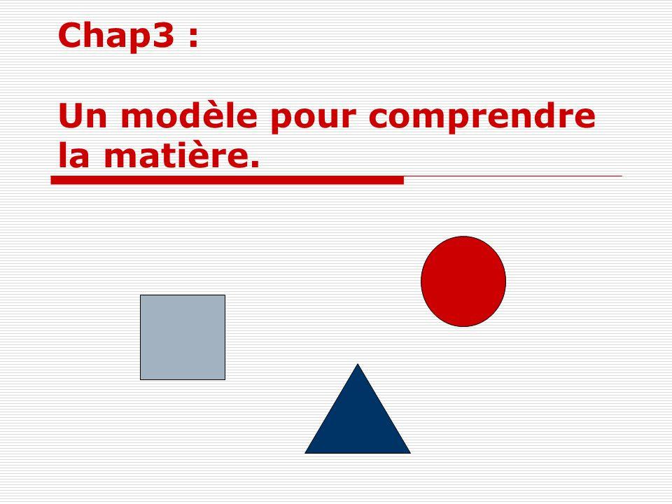 Chap3 : Un modèle pour comprendre la matière.