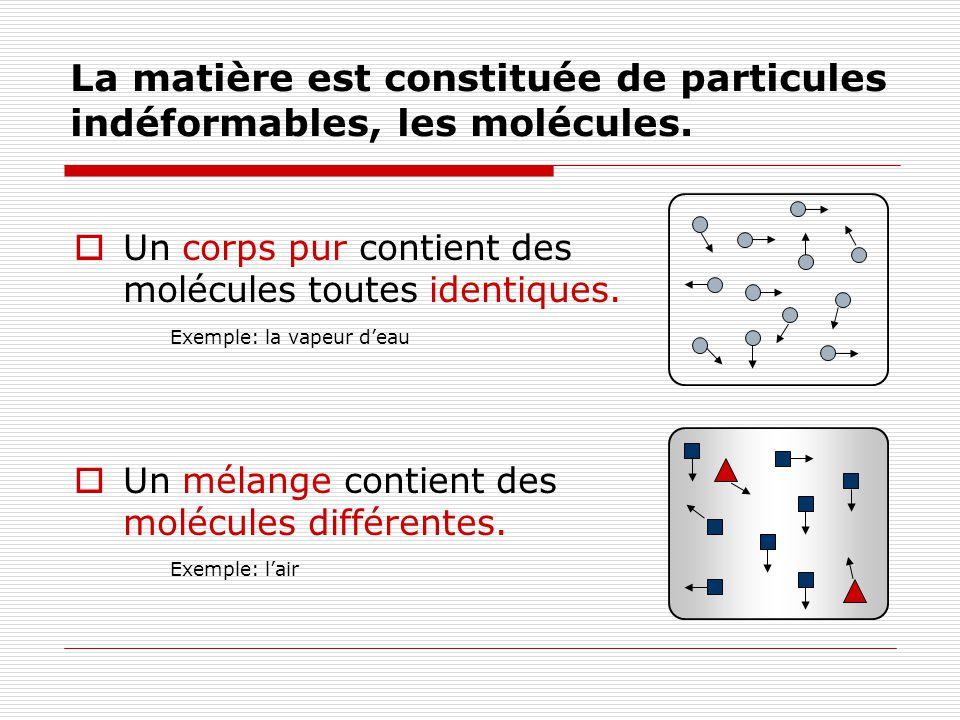La matière est constituée de particules indéformables, les molécules. Un corps pur contient des molécules toutes identiques. Exemple: la vapeur deau U