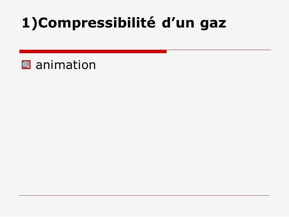 1)Compressibilité dun gaz animation