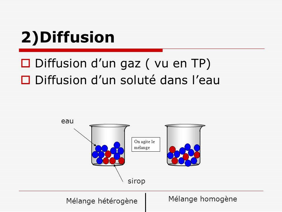 2)Diffusion Diffusion dun gaz ( vu en TP) Diffusion dun soluté dans leau On agite le mélange eau sirop Mélange hétérogène Mélange homogène