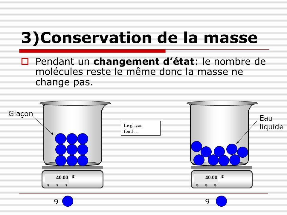 3)Conservation de la masse Pendant un changement détat: le nombre de molécules reste le même donc la masse ne change pas. 40.00 g g Le glaçon fond … G