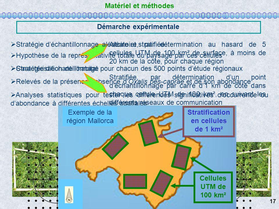 Relevés de la présence / absence dOxalis pes-caprae et de son abondance Caractérisation de lhabitat pour chacun des 500 points détude régionaux Matéri