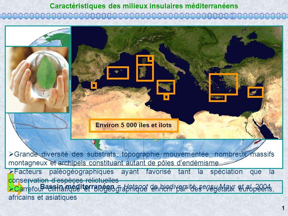 Caractéristiques des milieux insulaires méditerranéens Bassin méditerranéen = Hotspot de biodiversité sensu Mayr et al. 2004 Grande diversité des subs