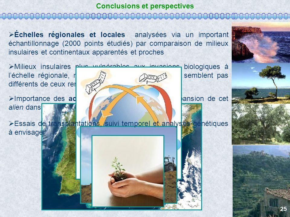 Conclusions et perspectives Échelles régionales et locales analysées via un important échantillonnage (2000 points étudiés) par comparaison de milieux