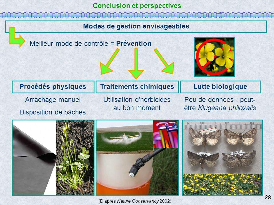 Conclusion et perspectives Modes de gestion envisageables 28 Meilleur mode de contrôle = Prévention (Daprès Nature Conservancy 2002) Arrachage manuel