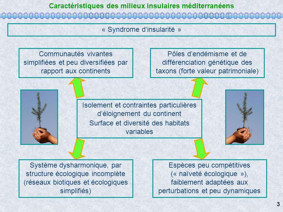 Caractéristiques des milieux insulaires méditerranéens « Syndrome dinsularité » Isolement et contraintes particulières déloignement du continent Surfa
