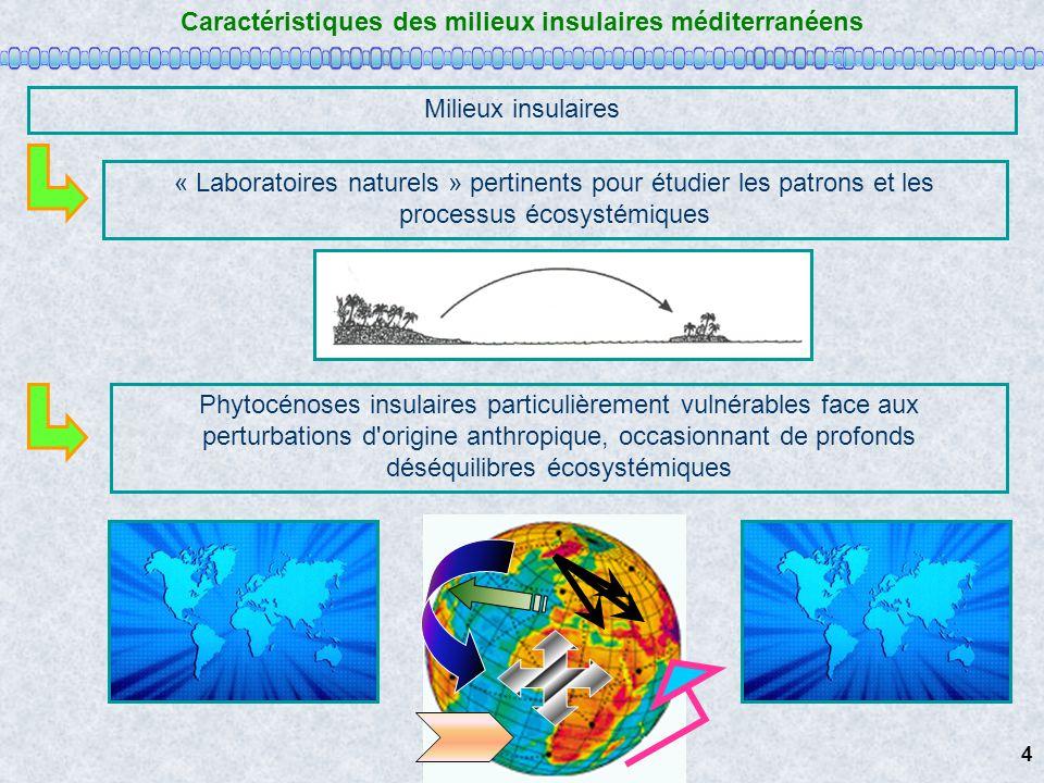 Caractéristiques des milieux insulaires méditerranéens Milieux insulaires « Laboratoires naturels » pertinents pour étudier les patrons et les process