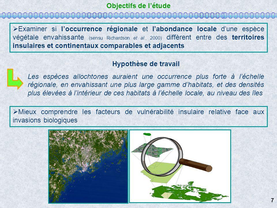 Objectifs de létude Examiner si loccurrence régionale et labondance locale dune espèce végétale envahissante (sensu Richardson et al., 2000) diffèrent
