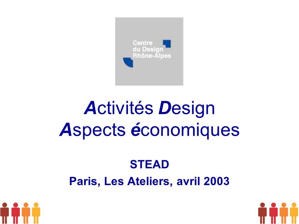 Stead - CDRA - avril 2003 Le marché des agences de Design FranceGBPays Bas Nombre de structures4 5003 7002 500 Nombre demployés20 00066 8498 105 CA en Milliards E> 2,28,961,2 ( 0,3% du PIB) Dont export24%5% Europe, comparaisons Sources : « L offre de Design en France », 2003 « Vital statistics », 2002 « Branchemonitor 2001 », 2002