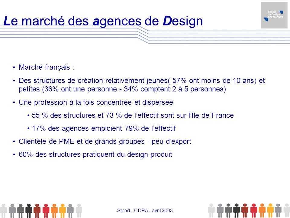 Stead - CDRA - avril 2003 Le marché des agences de Design Marché français : Des structures de création relativement jeunes( 57% ont moins de 10 ans) e