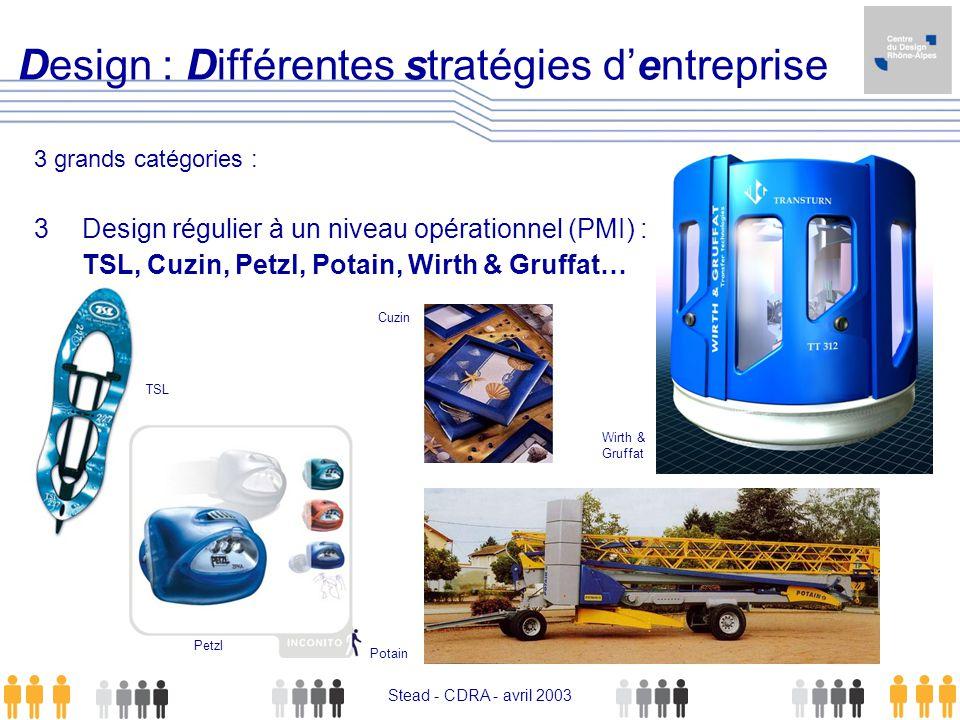 Stead - CDRA - avril 2003 Design : Différentes stratégies dentreprise 3 grands catégories : 3 Design régulier à un niveau opérationnel (PMI) : TSL, Cu