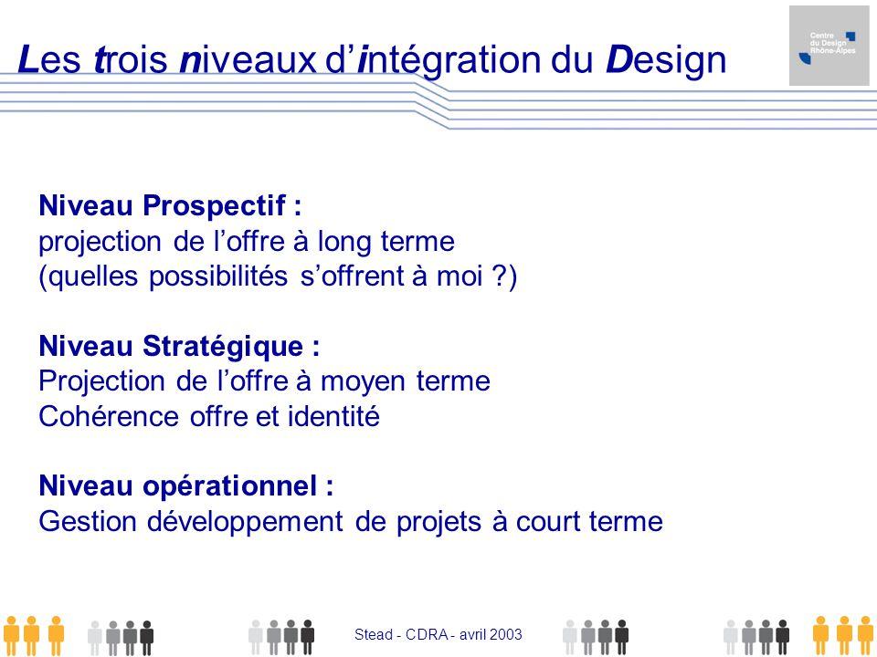 Stead - CDRA - avril 2003 Les trois niveaux dintégration du Design Niveau Prospectif : projection de loffre à long terme (quelles possibilités soffren