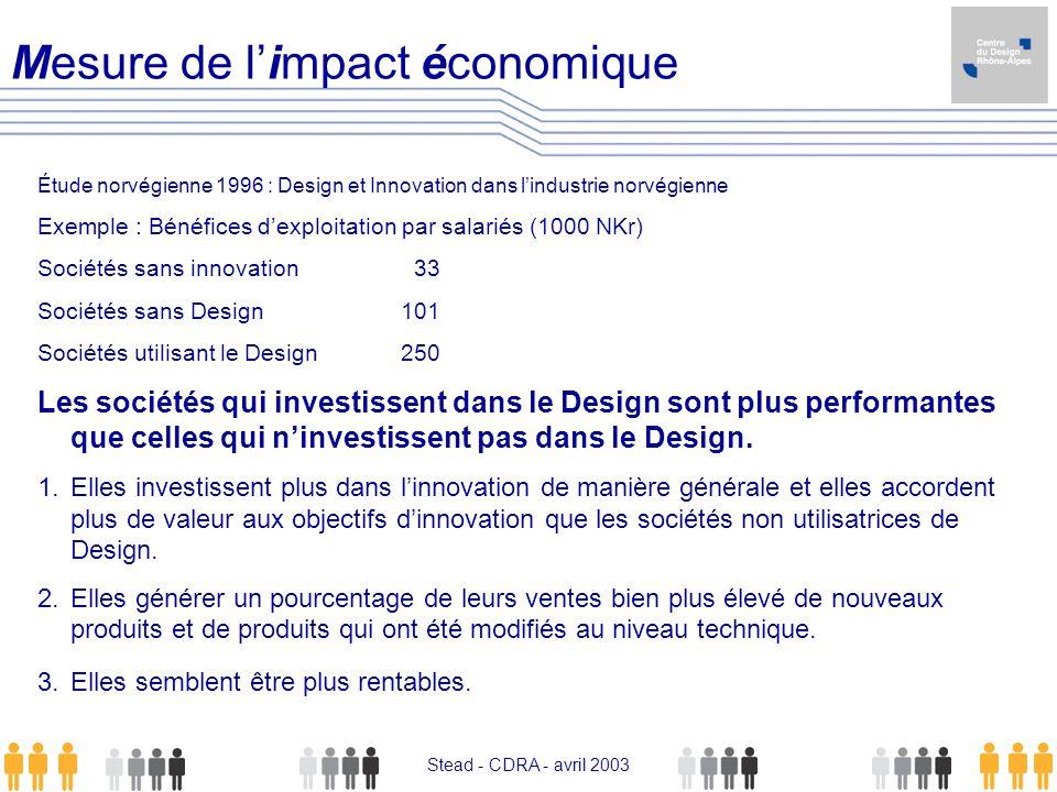 Stead - CDRA - avril 2003 Mesure de limpact économique Étude norvégienne 1996 : Design et Innovation dans lindustrie norvégienne Exemple : Bénéfices d