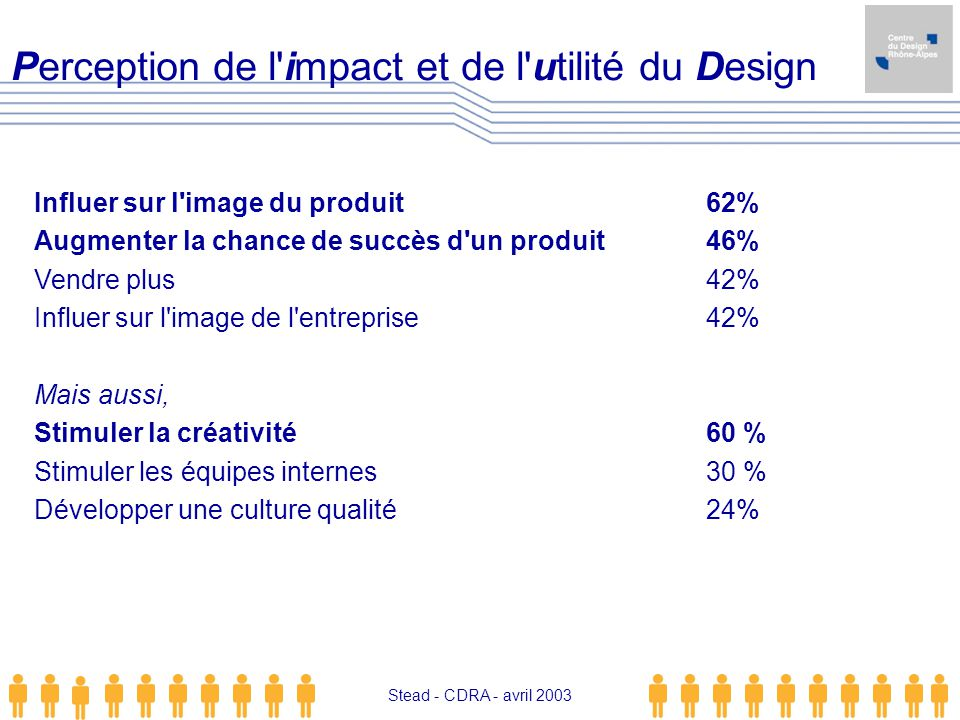 Stead - CDRA - avril 2003 Influer sur l'image du produit62% Augmenter la chance de succès d'un produit46% Vendre plus 42% Influer sur l'image de l'ent