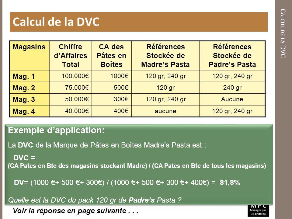 C ALCUL DE LA DVC Calcul de la DVC Voir la réponse en page suivante... Exemple dapplication: La DVC de la Marque de Pâtes en Boîtes Madres Pasta est :