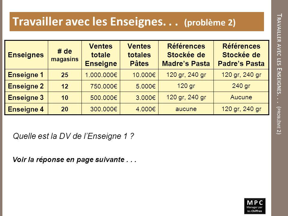 T RAVAILLER AVEC LES E NSEIGNES... ( PROBLÈME 2) Travailler avec les Enseignes... (problème 2) Quelle est la DV de lEnseigne 1 ? Voir la réponse en pa