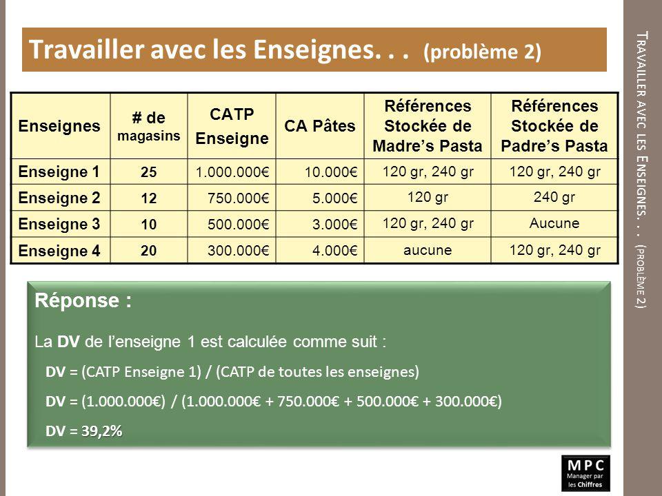 T RAVAILLER AVEC LES E NSEIGNES... ( PROBLÈME 2) Travailler avec les Enseignes... (problème 2) Réponse : La DV de lenseigne 1 est calculée comme suit