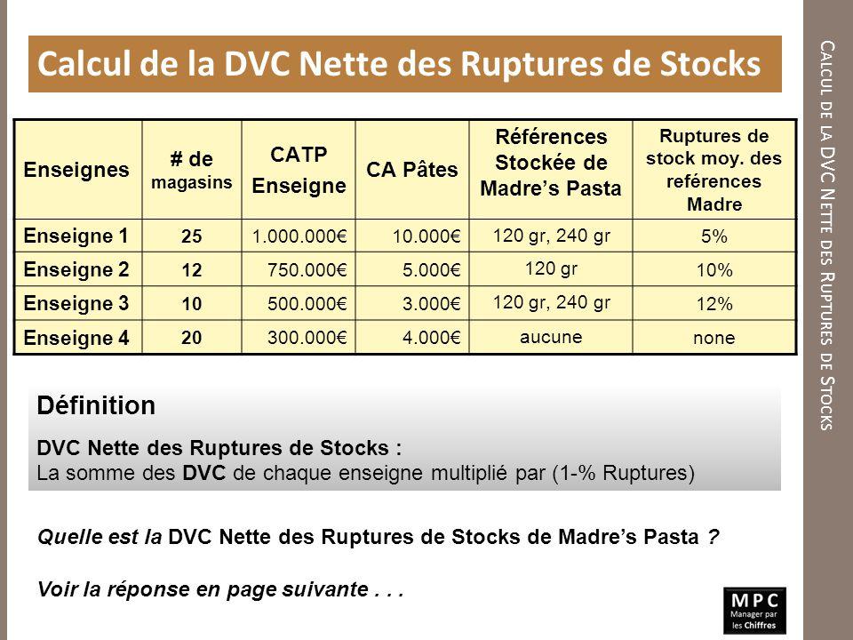 C ALCUL DE LA DVC N ETTE DES R UPTURES DE S TOCKS Calcul de la DVC Nette des Ruptures de Stocks Quelle est la DVC Nette des Ruptures de Stocks de Madr