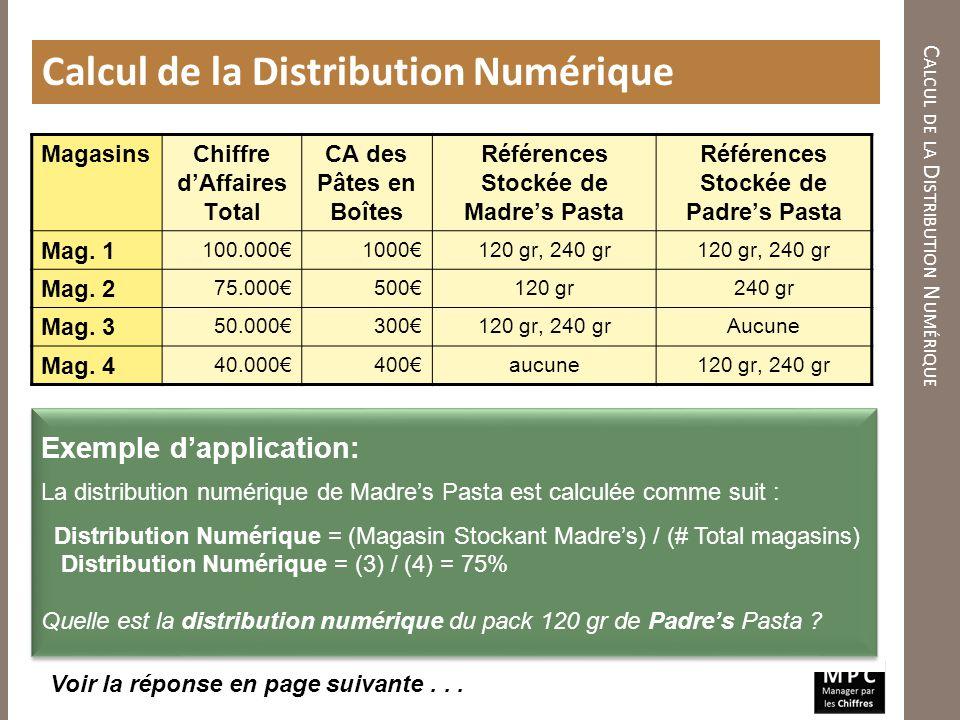 C ALCUL DE LA D ISTRIBUTION N UMÉRIQUE Calcul de la Distribution Numérique MagasinsChiffre dAffaires Total CA des Pâtes en Boîtes Références Stockée d