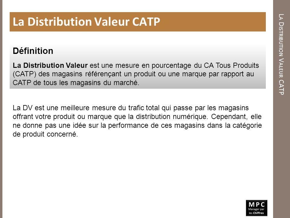 L A D ISTRIBUTION V ALEUR CATP La Distribution Valeur CATP Distribution La DV est une meilleure mesure du trafic total qui passe par les magasins offr