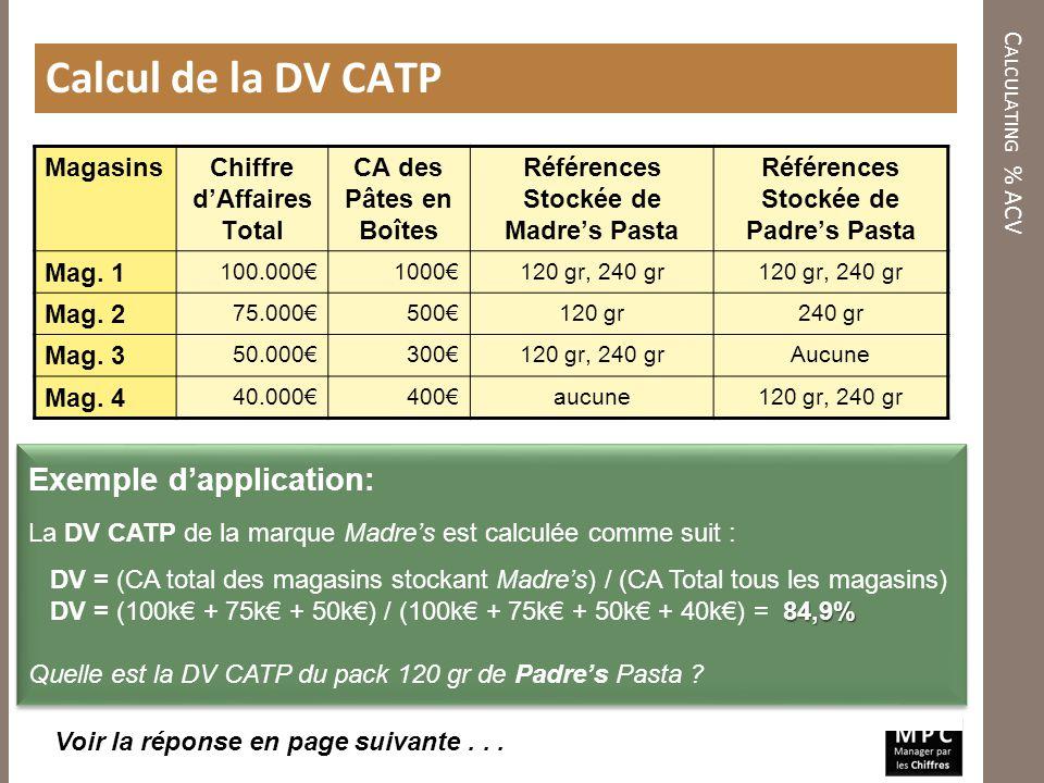 C ALCULATING % ACV Calcul de la DV CATP Distribution Numeric Voir la réponse en page suivante... Exemple dapplication: La DV CATP de la marque Madres
