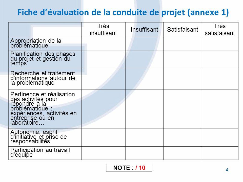 4 Très insuffisant InsuffisantSatisfaisant Très satisfaisant Appropriation de la problématique Planification des phases du projet et gestion du temps