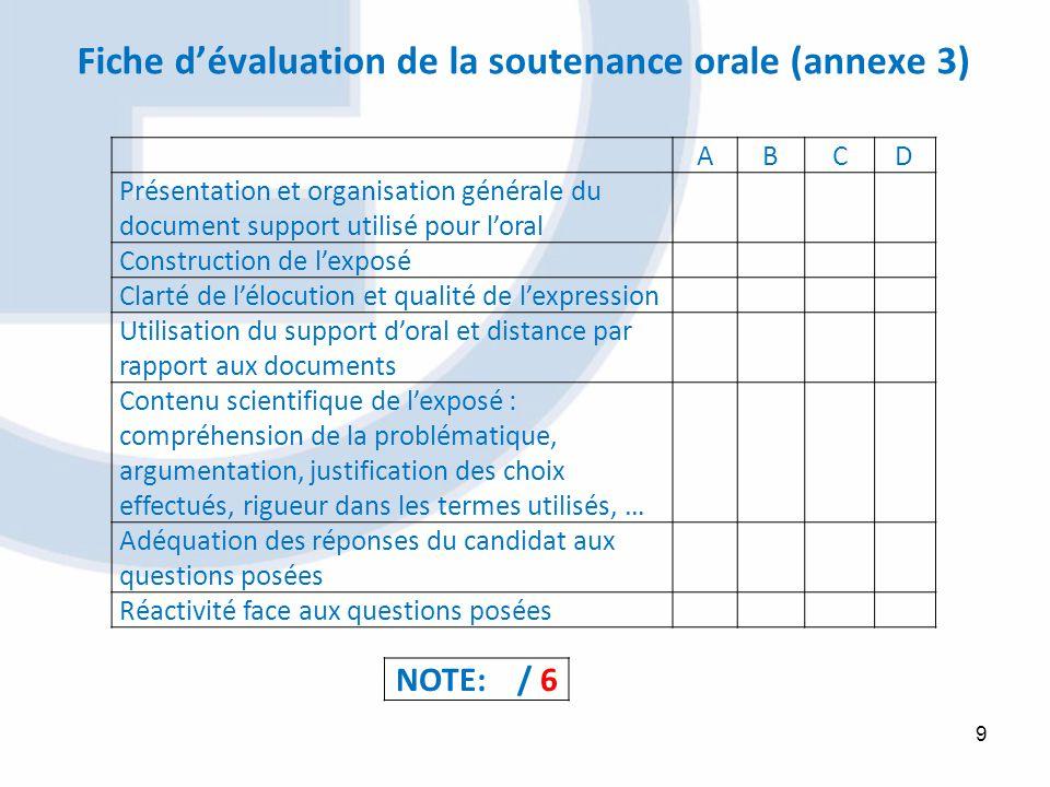 9 ABCD Présentation et organisation générale du document support utilisé pour loral Construction de lexposé Clarté de lélocution et qualité de lexpres