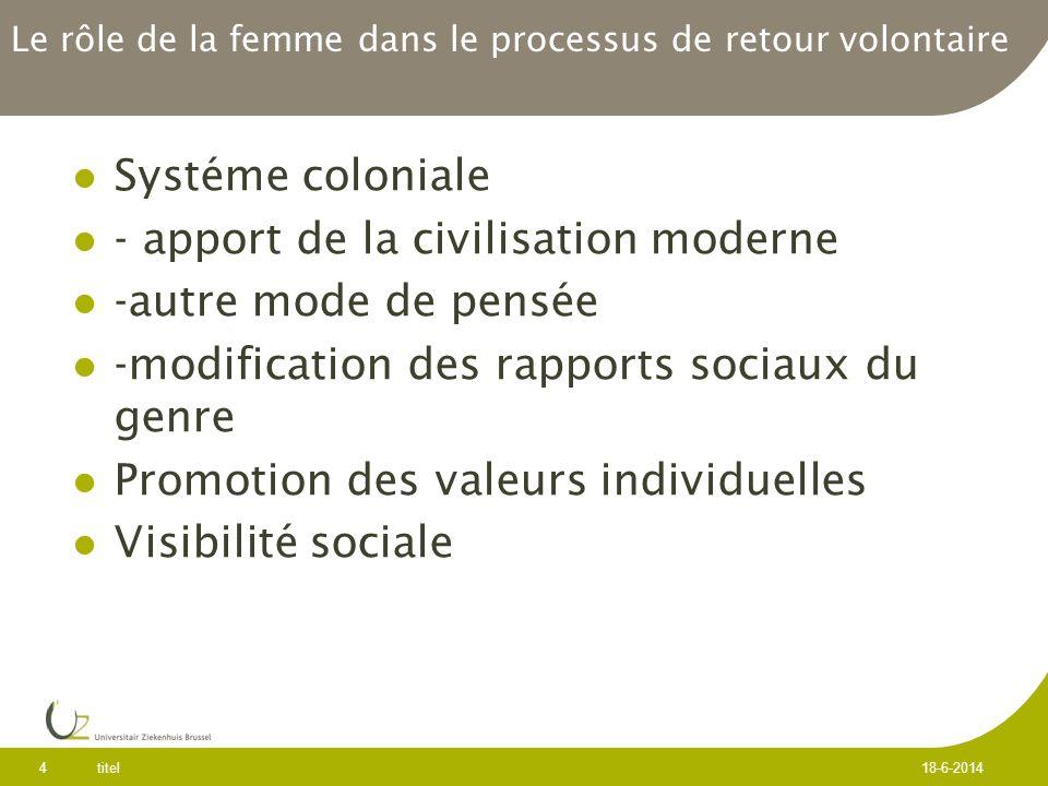 Le rôle de la femme dans le processus de retour volontaire Systéme coloniale - apport de la civilisation moderne -autre mode de pensée -modification des rapports sociaux du genre Promotion des valeurs individuelles Visibilité sociale titel 4 18-6-2014